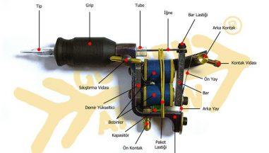 Bobinli Dövme Makinesi Parçaları Resim